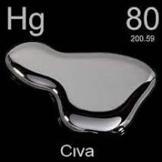 Civa (Hg)-AAS Metodu
